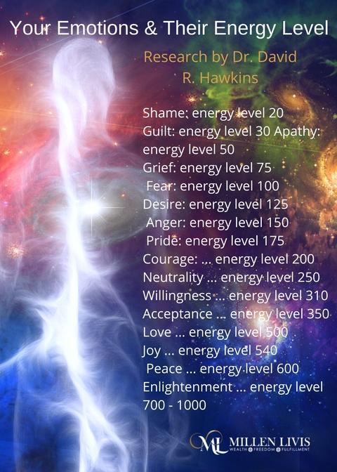 Emotional Vibration Code David R Hawkins